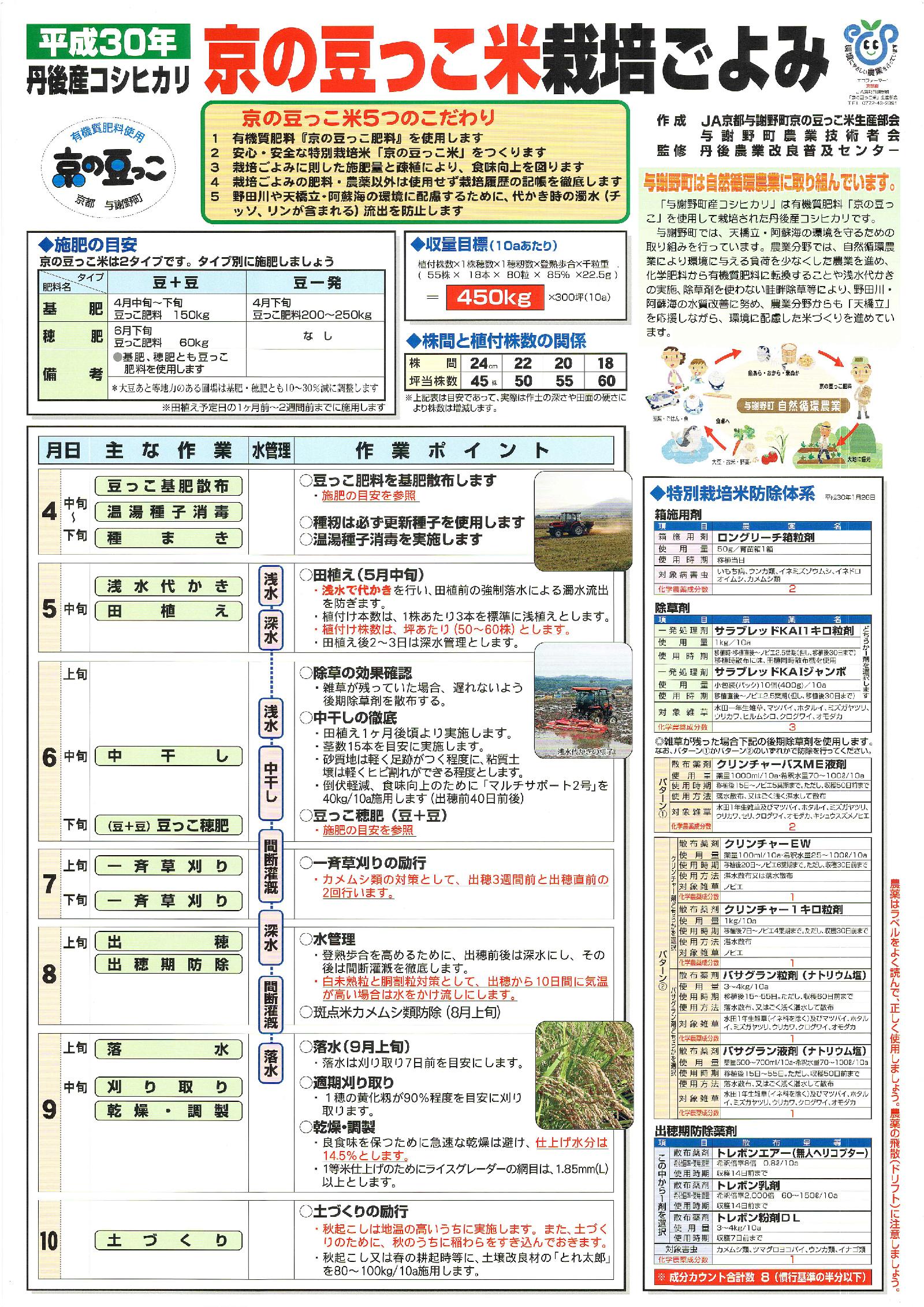京の豆っこ米 栽培ごよみ
