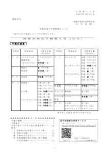 R3予報第3号(5月)病虫害発生予察情報のサムネイル